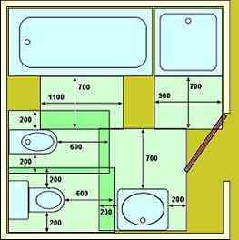 Bathroom design layout and planning for Compact bathroom design layout